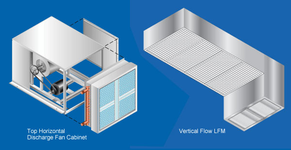 cleanroom air handling units