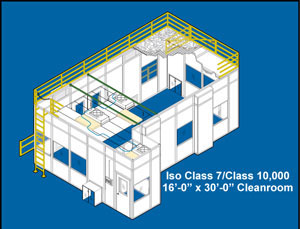 Modular Cleanrooms | Hardwall Cleanrooms | Clean Rooms Int