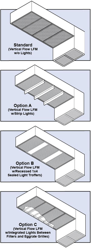 cleanroom vertical laminar flow module