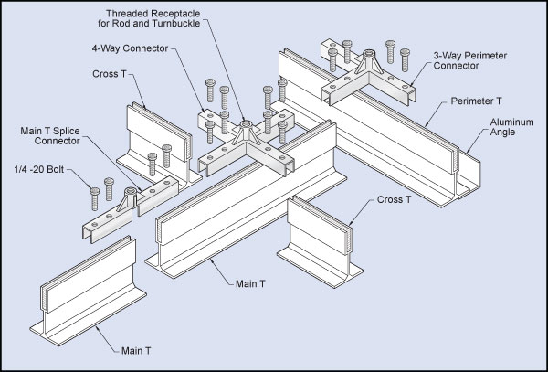 cleanroom t-grid ceiling systems